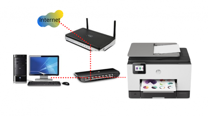 How To Setup A Small Office Computer Network To Share Printers And Internet Access